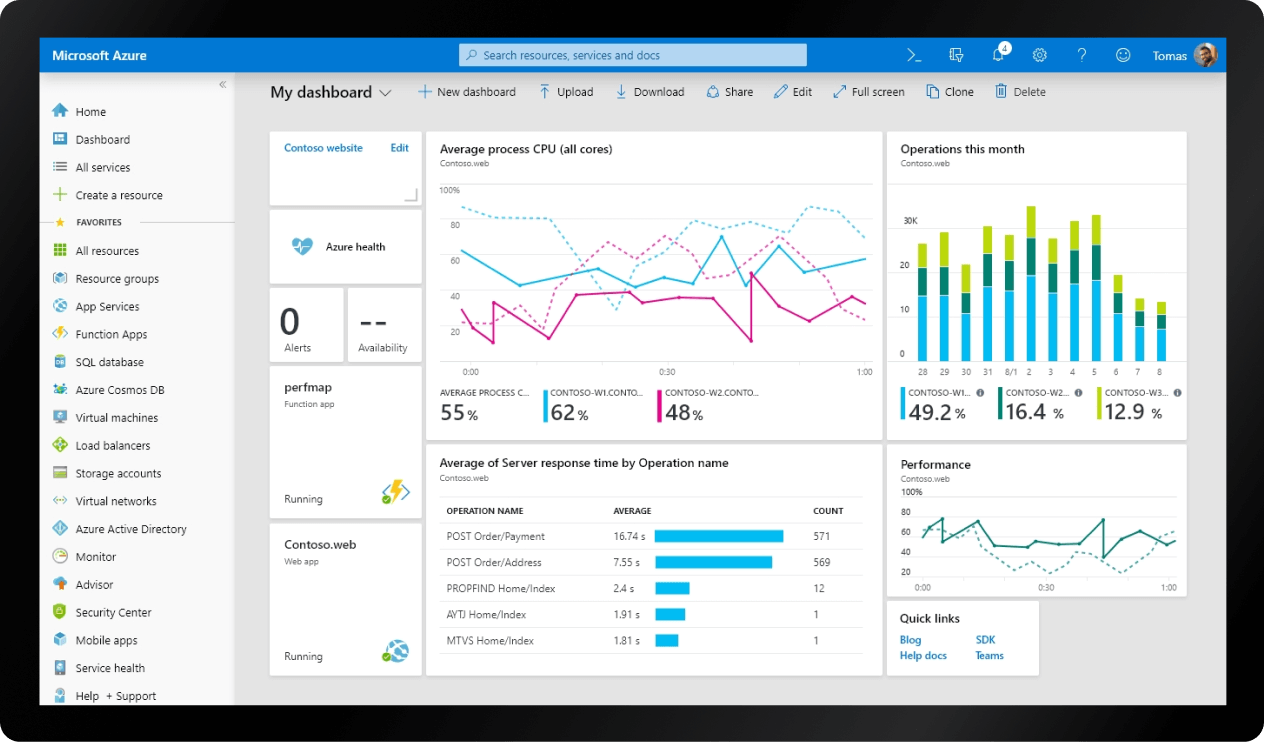 Azure Serverless   Microsoft Azure